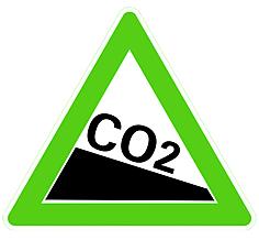 Grafik CO2 Senkung