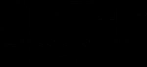 DIN B2 FL Einpress Lochbild