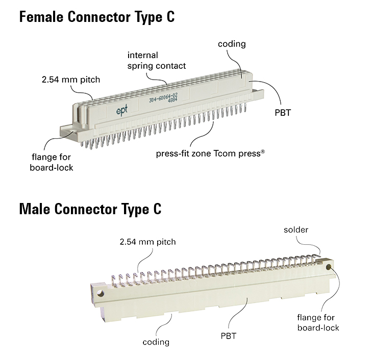 Overview Features DIN Male Female